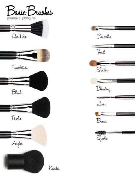 7 Makeup Tools You Must To Do Your Makeup Like A Pro by Makeup Brushes You To Saubhaya Makeup