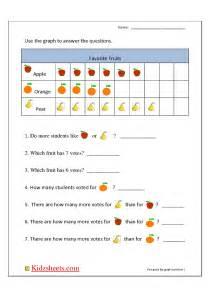 1st grade bar graph worksheet http www kidzsheets com 2012 10 fg
