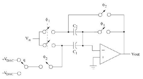 verilog a capacitor model switched capacitor mdac 28 images a 10 bit 25 ms s pipelined adc using 1 5 bit switched