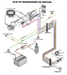 85 hp evinrude wiring diagram get free image about get wiring diagram