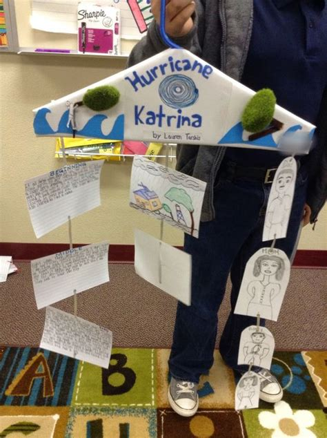 Mobile Magic Book Report by Book Report Mobiles Traditional The Hanger And City Of Bones