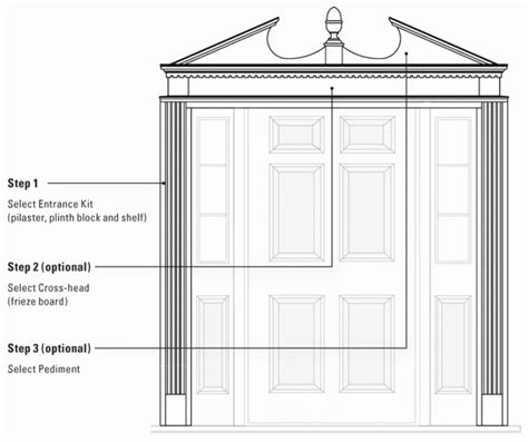Door Pilaster Kit Weekend Projects Frame An Outside Exterior Entry Door Trim Kits