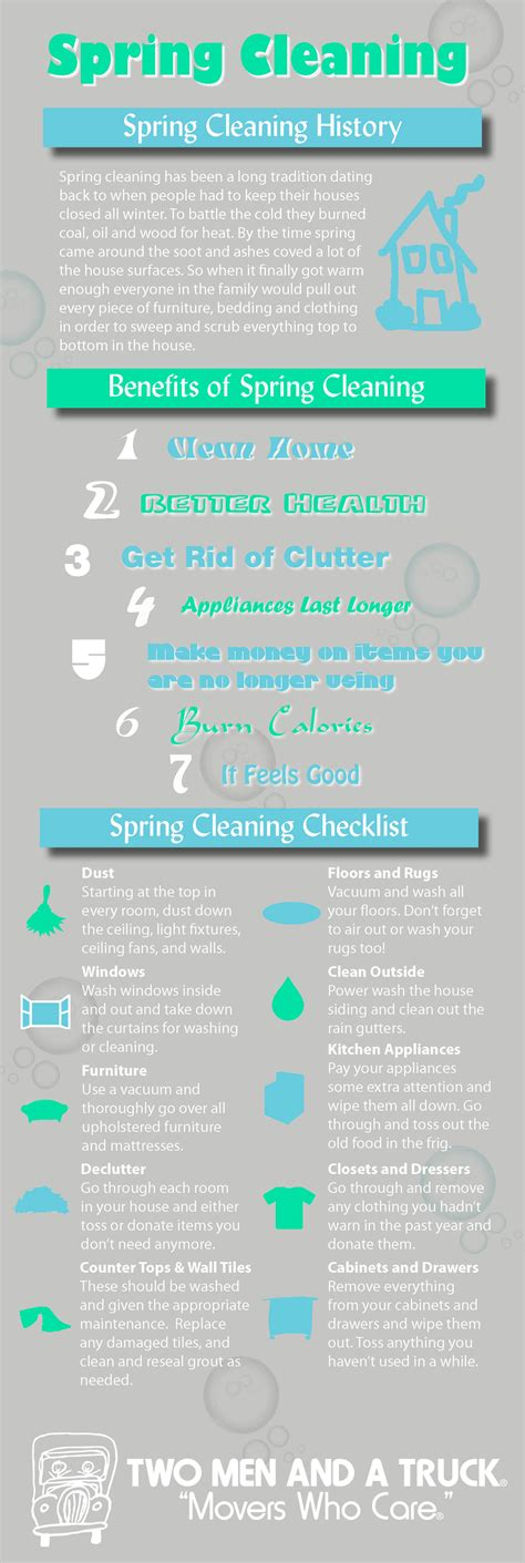 when is spring cleaning spring cleaning infographic two men and a truck 174