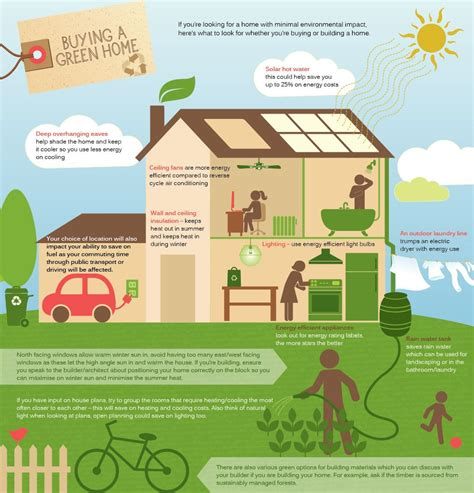 eco friendly houses information image result for environmentally friendly home