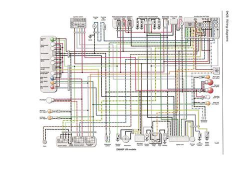 kawasaki zxr 400 l wiring diagram kawasaki automotive