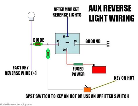 toyota hilux spotlight wiring diagram wiring diagrams
