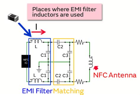 why use inductors in circuits using an inductor in an nfc inductor for range wireless communication inductors