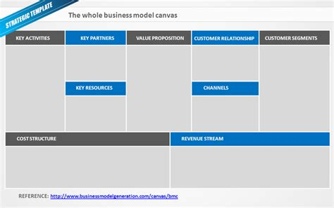 Airbnb Business Model Here S Exactly How It Works Business Model Template Ppt