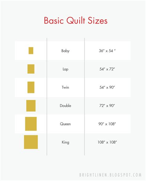 Quilt Sizes Measurements by Bright Linen Basic Quilt Sizes