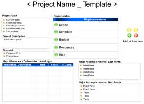 Dmaic Report Template by Gated Project Report Out Template For Microsoft Powerpoint