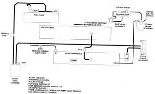 Brake Line Diagram 2000 Dodge Dakota 99 Yukon Wiring Diagram 99 Wiring Diagram Free