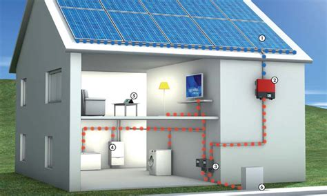free solar panels for home use india solar inverter for homes use dr solar
