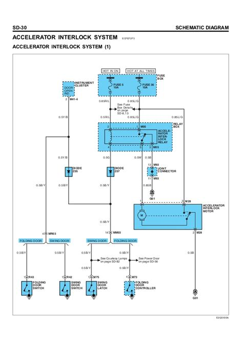 Nice Honda Cbr 600 Wiring Diagram Mold - Wiring Ideas For New Home ...