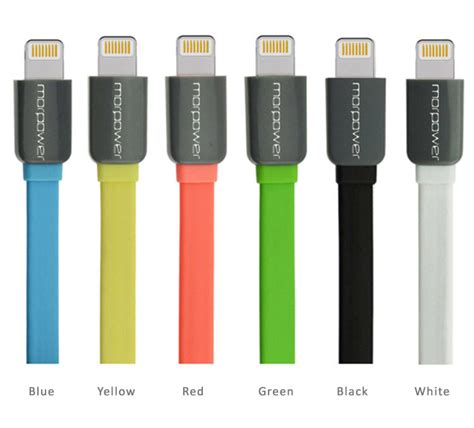 mini usb cable wire colors efcaviation