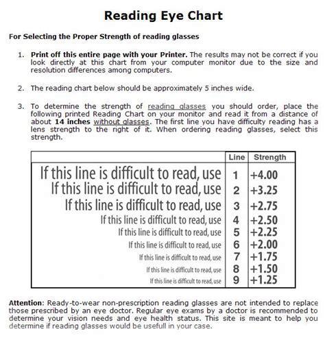 Eye Prescription Scale Legally Blind Dkrs Group