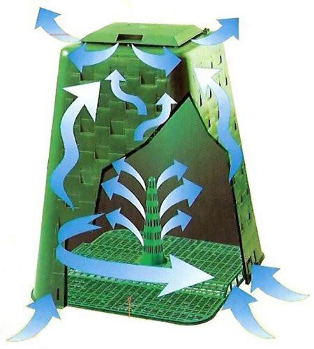 compostiera da giardino compostiera ecologica fai da te in giardino