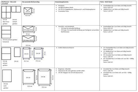 Schweiz Brief Porto Briefumschlag Formate Rajapack Verpackungsnews