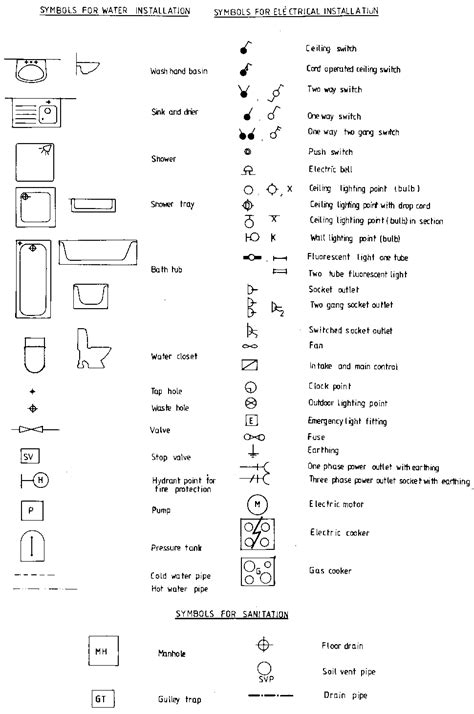 Drawing Symbols by Drafting Symbols Chart Pictures To Pin On
