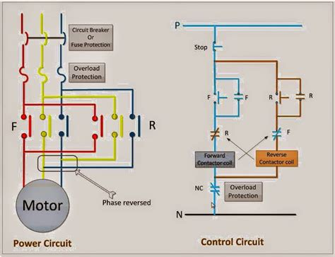 reversing switch wiring diagram gmc car stereo wiring diagram