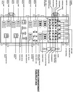 98 f150 wiper relay fuse box diagram 98 get free image
