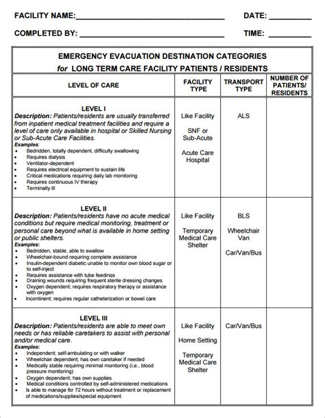 home evacuation plan template plan template