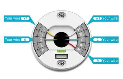 nest thermostat technical features installation reviews