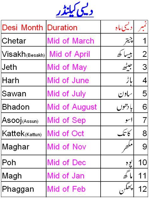 1 Calendar Month From Today Calender Punjabi Calender 12 Months Shahbaz Eagle