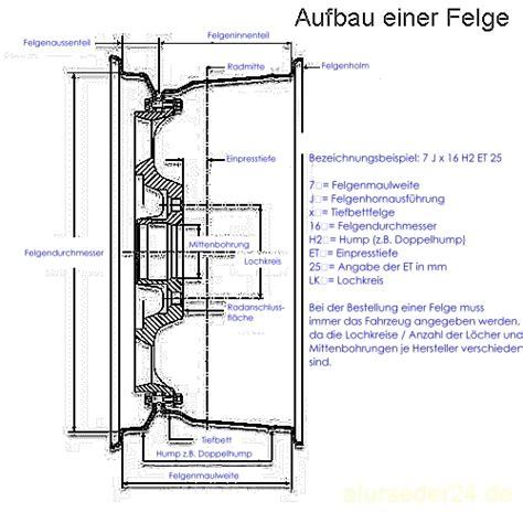 19 zoll felgendurchmesser in cm zollhaus ch 187 archiv 187 pneu und felgen definition