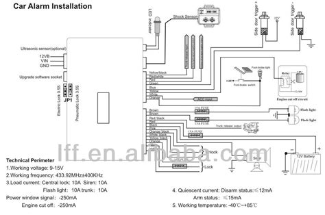 uniden car alarm wiring diagram imageresizertool