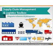 Truck Clipart Supply Chain  Pencil And In Color