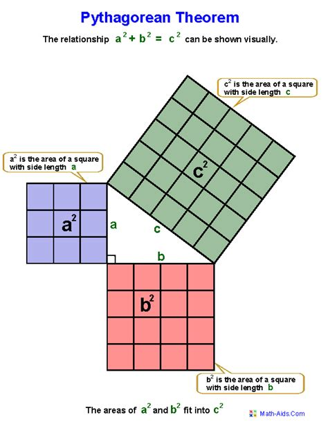 Meaning Of Mathematics Per Letter by Pythagorean Theorem Definition Worksheets These Are The