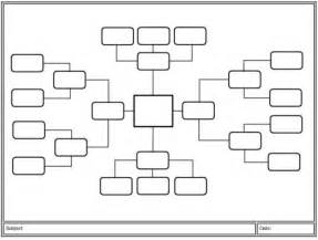 Free Concept Map Templates by Mind Mapping Templates My Mind Map