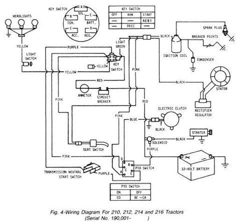 116 deere lawn tractor wiring diagram wiring