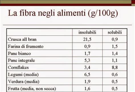 alimenti privi di scorie elenco prezzi di scarpe donna quali sono i cibi ricchi di fibre