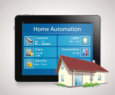 what is a smart or connected home