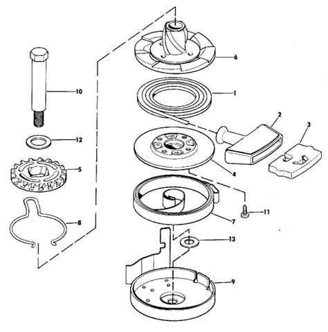 15 hp evinrude parts diagram johnson rewind starter parts for 1974 15hp 15e74s outboard