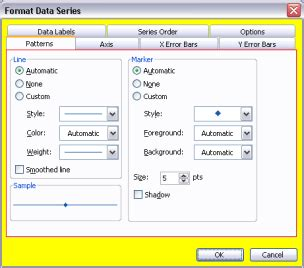 excel 2007 format all data labels at once dialog design inefficiencies in excel 2007 peltier tech blog