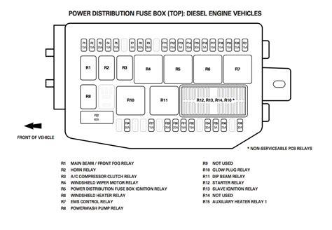 2006 jaguar x type fuse box diagram new wiring diagram 2018