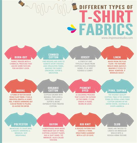 different types of upholstery fabrics types of fabric used to make a t shirt fabric can