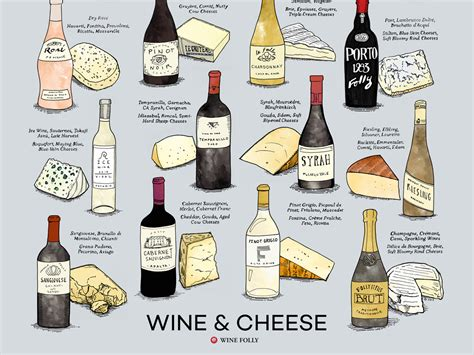 6 Tips To Choose Best Cheese by 6 Tips On Pairing Wine And Cheese Wine Folly