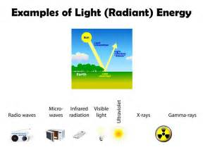 Light Energy Examples Identify All The Forms Of Energy You See In The Picture