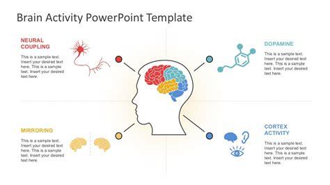brain powerpoint template brain activity powerpoint template