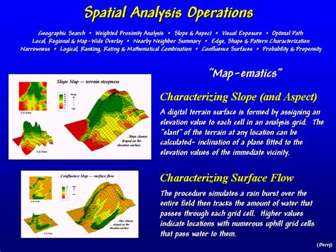 spatial pattern analysis gis mapcalc interface and display