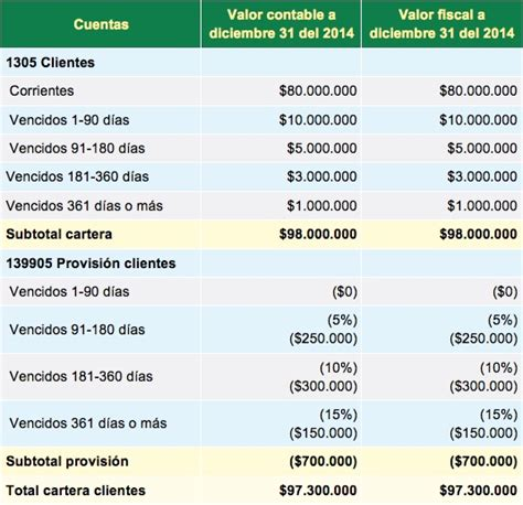 declarantes renta renta persona natural 2015 newhairstylesformen2014 com
