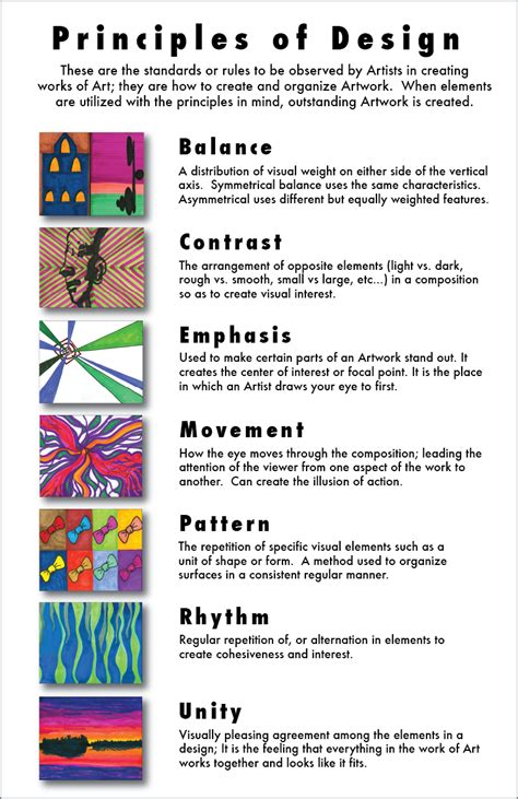 design elements and principles poster design principles multimedia classes at whs