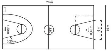 peraturan permainan bola basket peraturan bola basket
