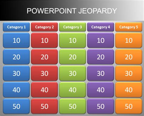 Free Jeopardy Powerpoint 7 Jeopardy Powerpoint Templates Free Ppt Designs