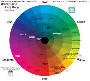color pigments file color pigment png