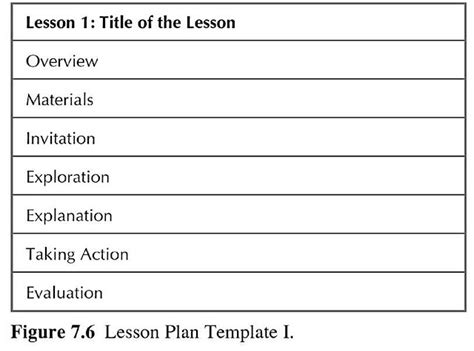 5 e lesson plan template business template intended for 5e science