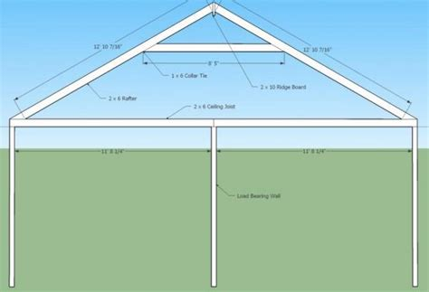 Raising The Ceiling by Raise Ceiling In Ridge And Rafter Ranch Home Quot Clipped